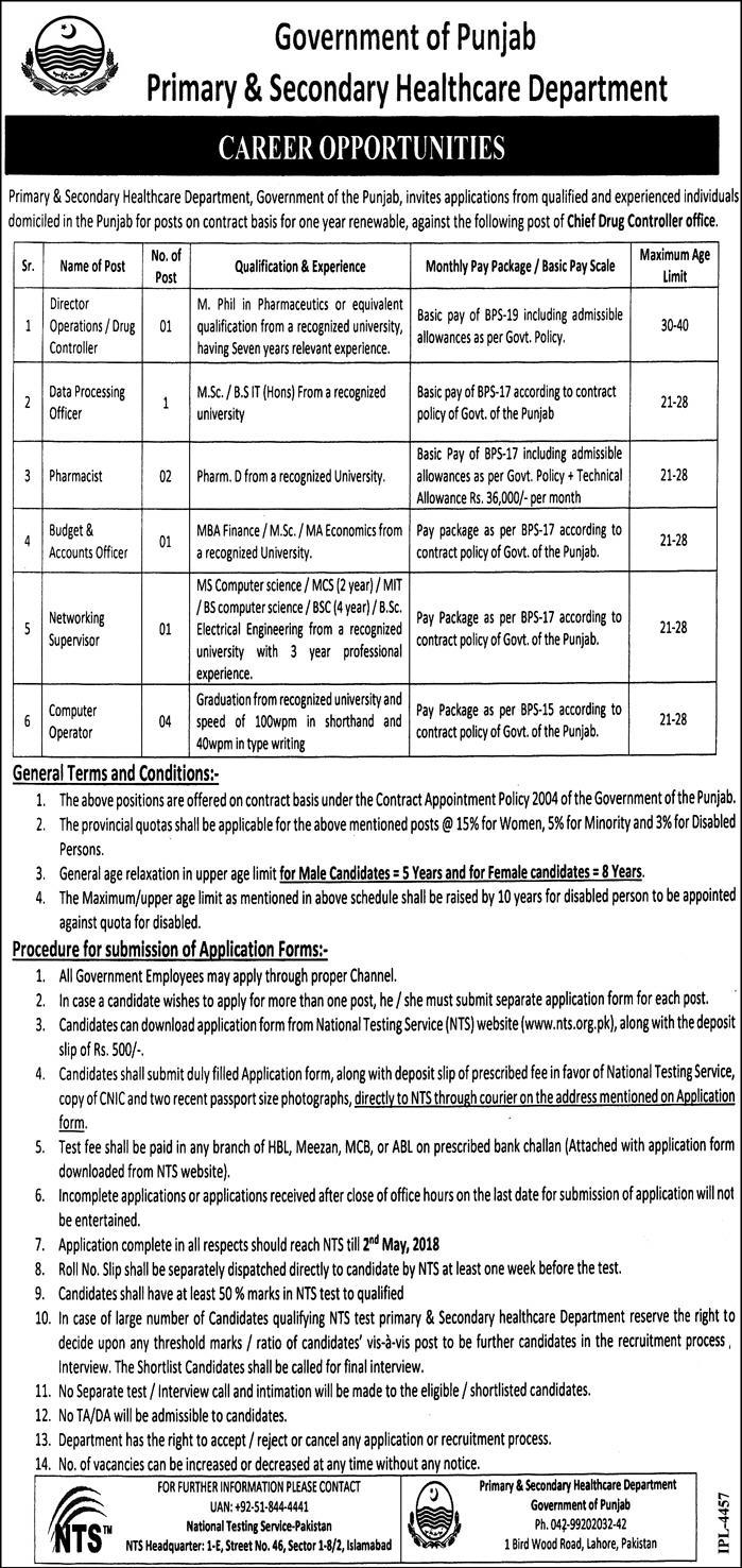 Primary & Secondary Healthcare Department Punjab NTS Jobs 2019