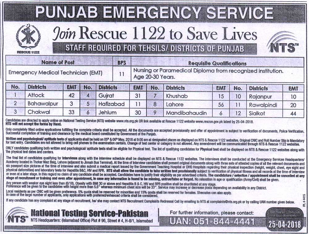 Rescue 1122 Punjab Emergency Service NTS Jobs 2018 Application Form