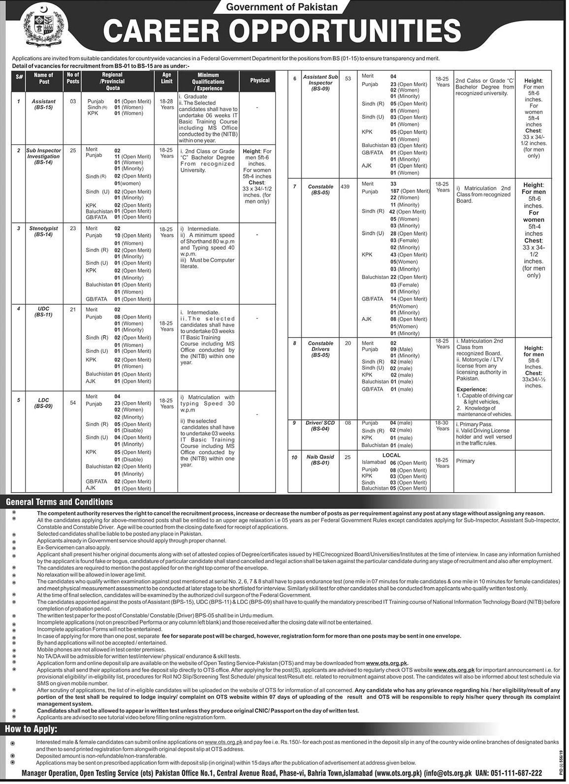 Federal Investigation Agency FIA OTS Jobs 2019 Test Roll No Slip Download Online