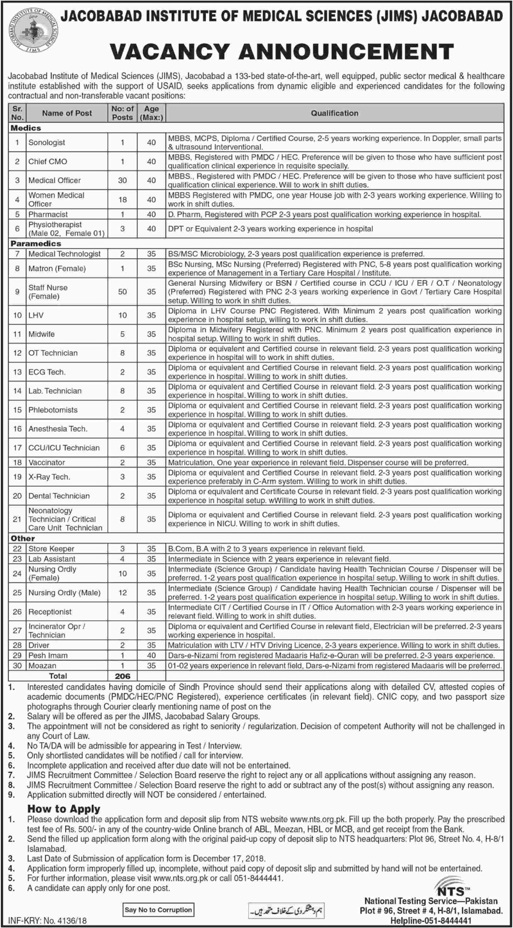 Jacobabad Institute of Medical Sciences Jobs 2018 NTS Application Form