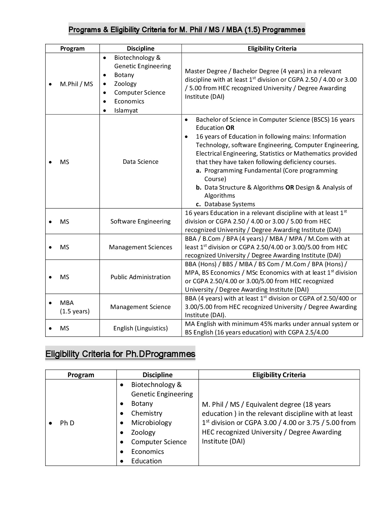 NTS KUST Admission 2020 NTS Test Application Forms Roll No Slip