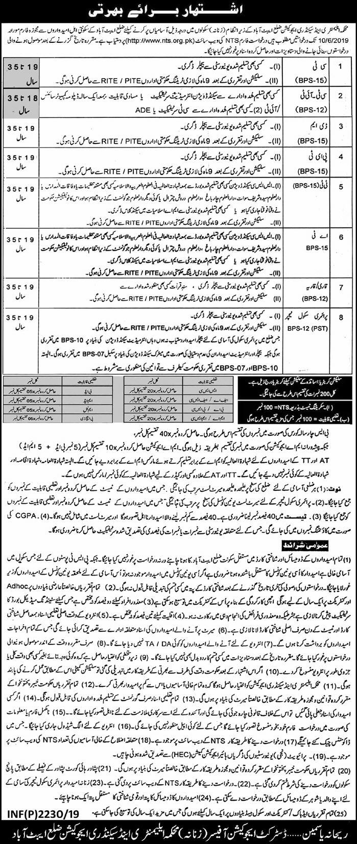 Elementary and Secondary Education Jobs 2019 NTS Apply Online