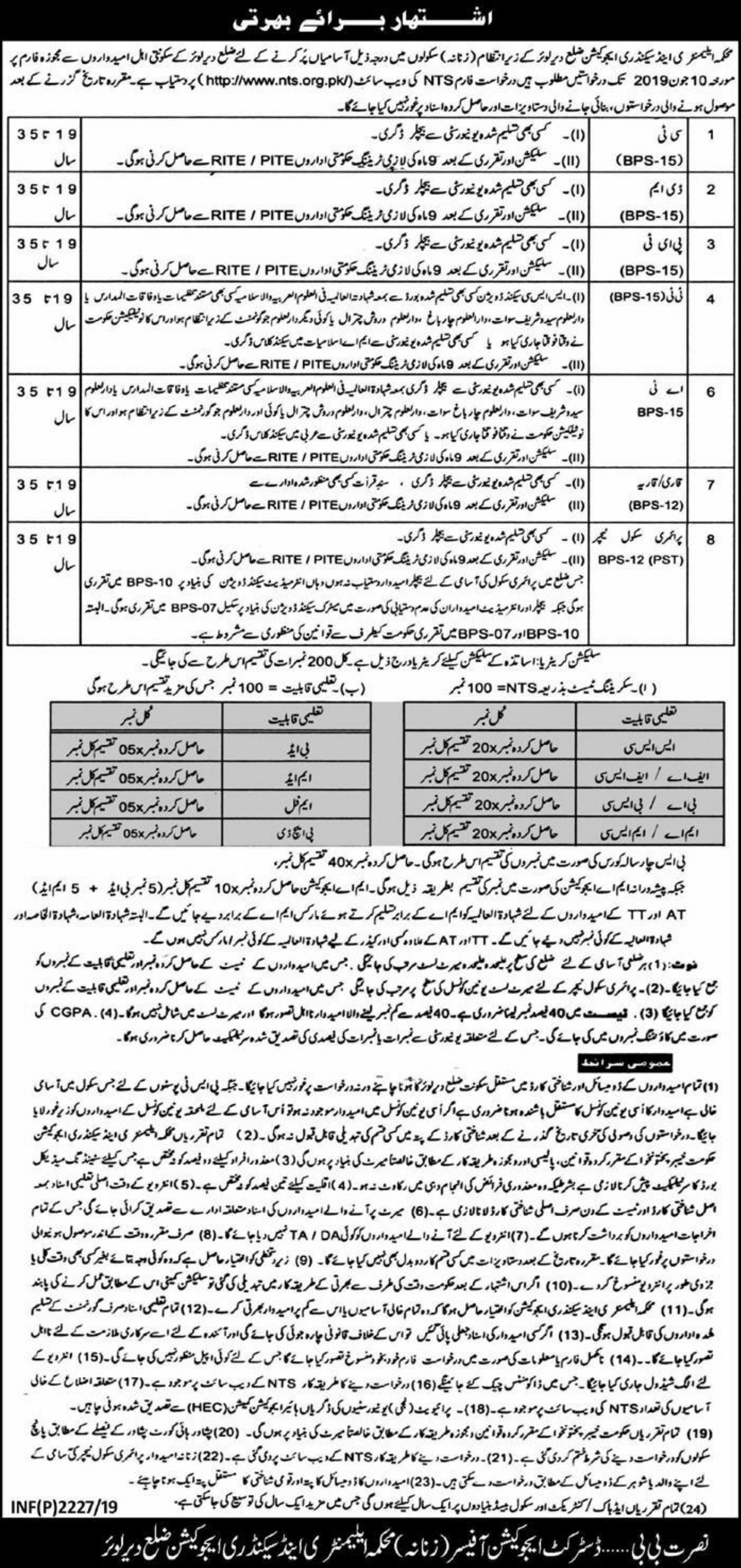 Elementary and Secondary Education Jobs 2019 NTS Online Application