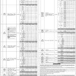 Federal Govt Organization FGO NTS Jobs 2020 Application Form