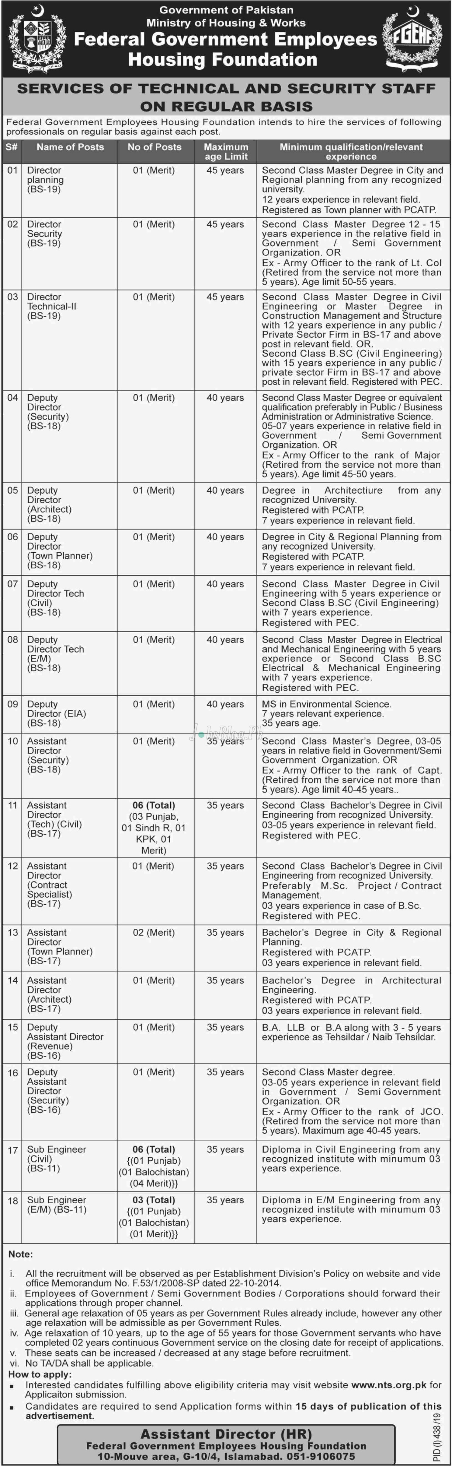 Federal Employees Housing Foundation NTS Jobs 2019 Application forms Online roll no slips syllabus download