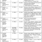 Federal Government Employees Housing Foundation FGEHF NTS Jobs 2020 Roll No Slip