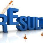National University of Medical Sciences NUMS NTS Admission Test Result 2020