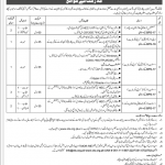 OTS Banking Mohtasib Pakistan Secretariat Jobs 2020 Application Form Roll No Slip