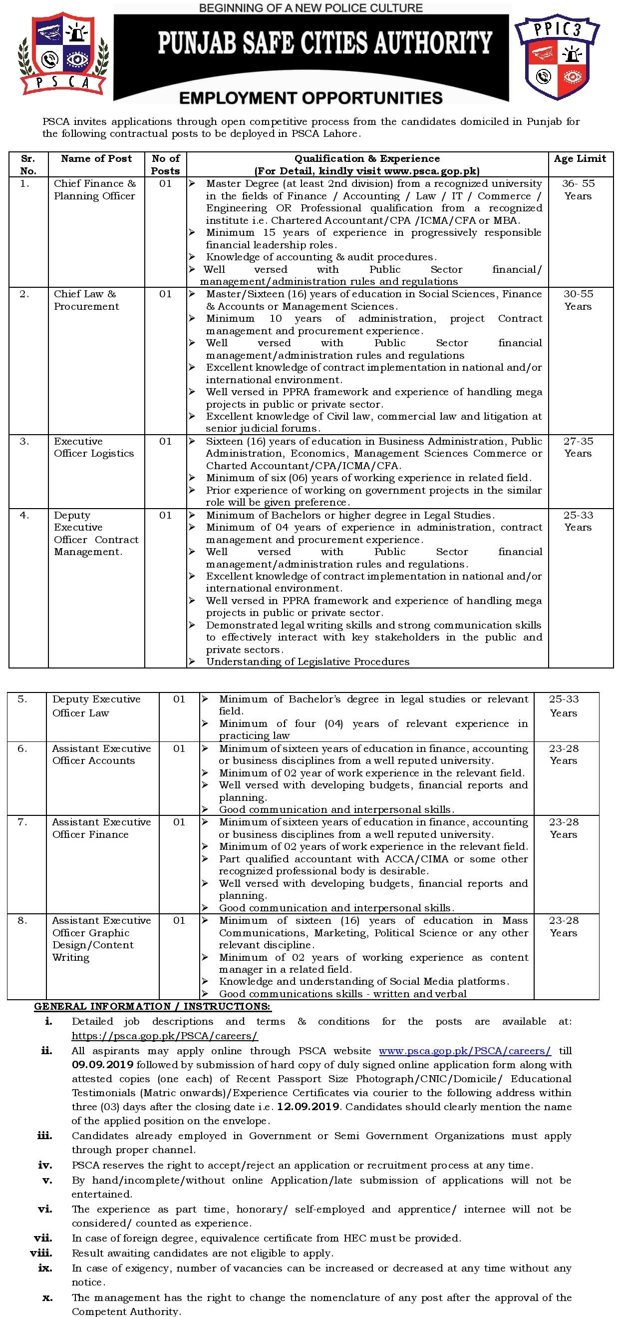 PSCA Punjab Safe Cities Authority Jobs 2019 Apply online