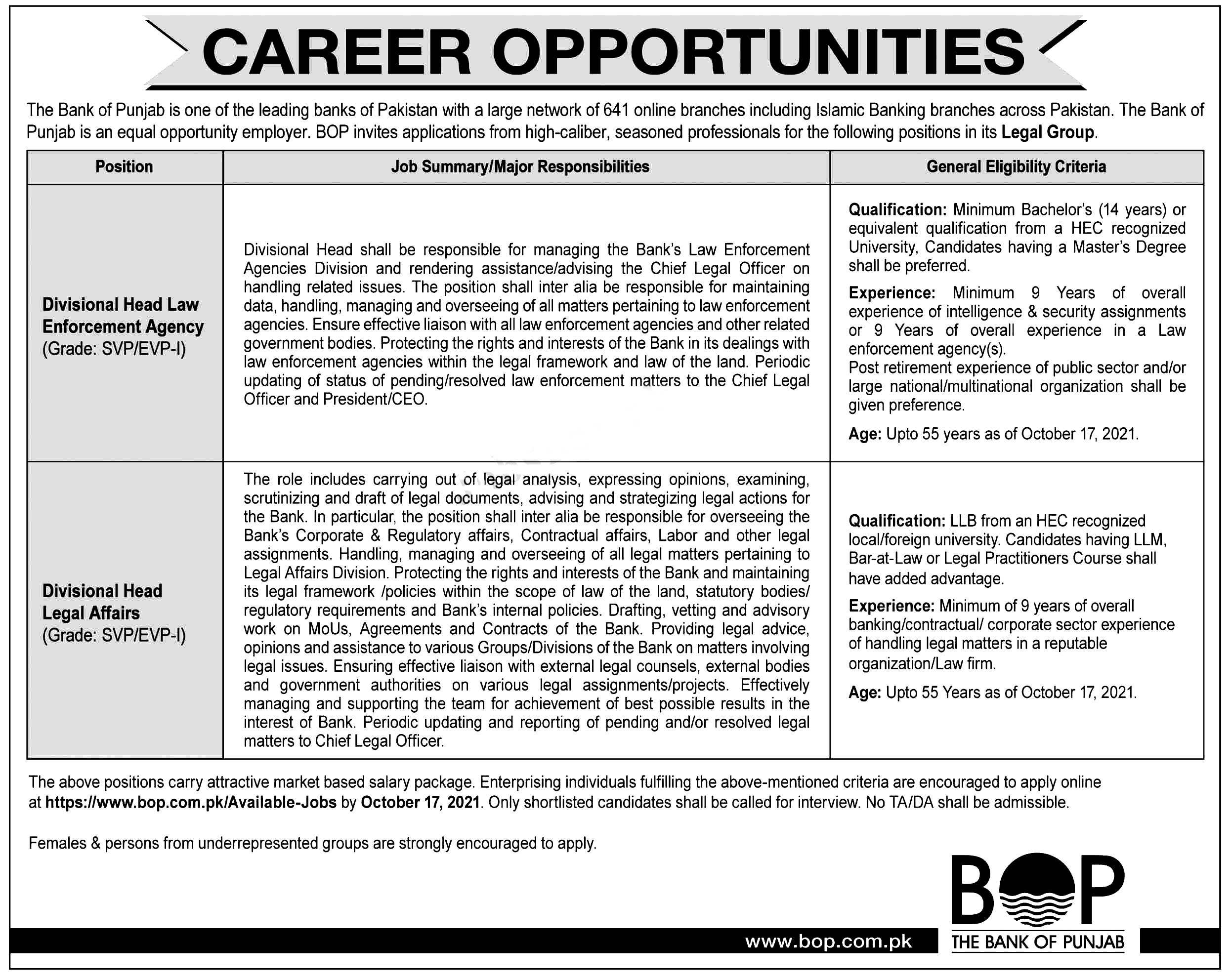 Bank of Punjab BOP Jobs 2021