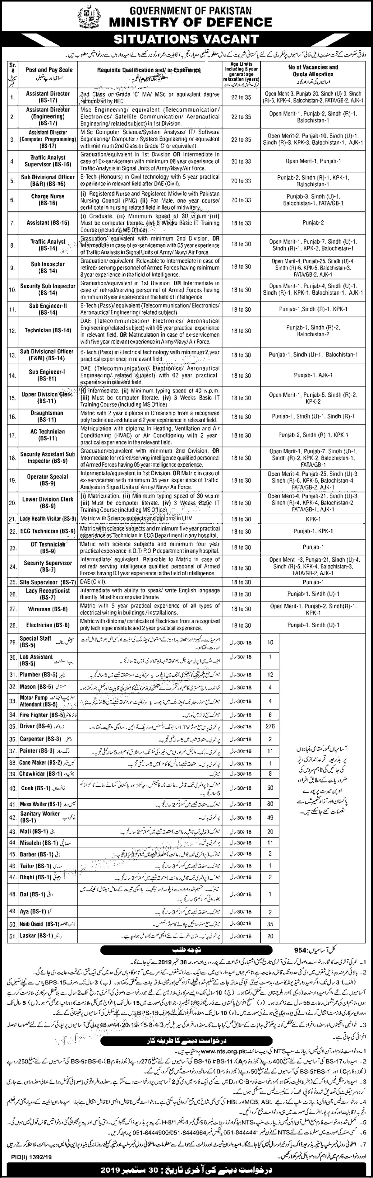 Ministry of Defence NTS Jobs 2019 Application Form Roll No Slip Download