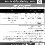 Ministry of National Food Security & Research PTS Jobs 2020 Application Form