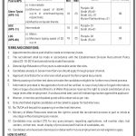 Ministry of Water Resources CTS Jobs 2020 Application Form Roll No Slip