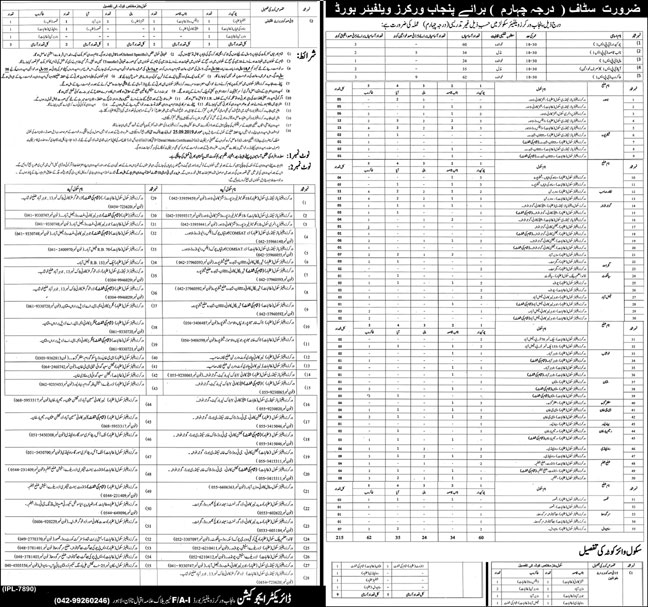 Punjab Workers Welfare Board Jobs 2019 Application Form Roll No Slip Download