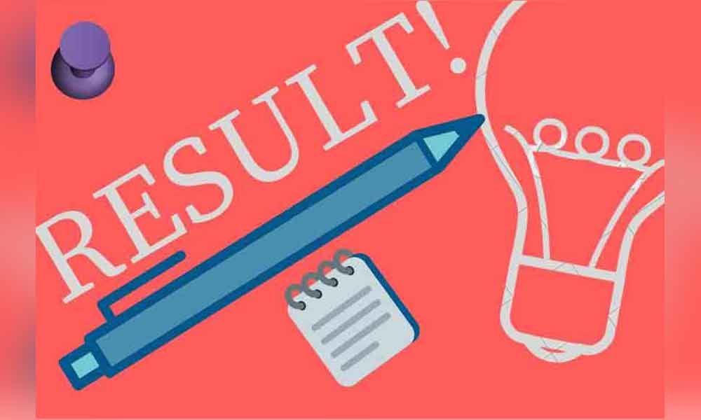 University of Azad Jammu & Kashmir NTS Jobs 2019 Test Result