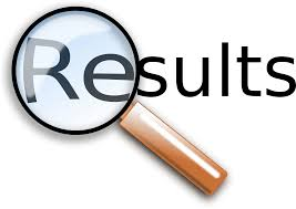 University of Peshawar MS/M.Phil Admission 2019 NTS Test Result