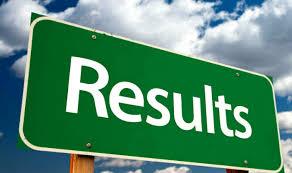 PFA Medical Lab Technician & Medical Lab Technology 2019 NTS Test Result