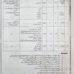 ITS Pakistan Bait ul Mal Jobs 2020 Application Form