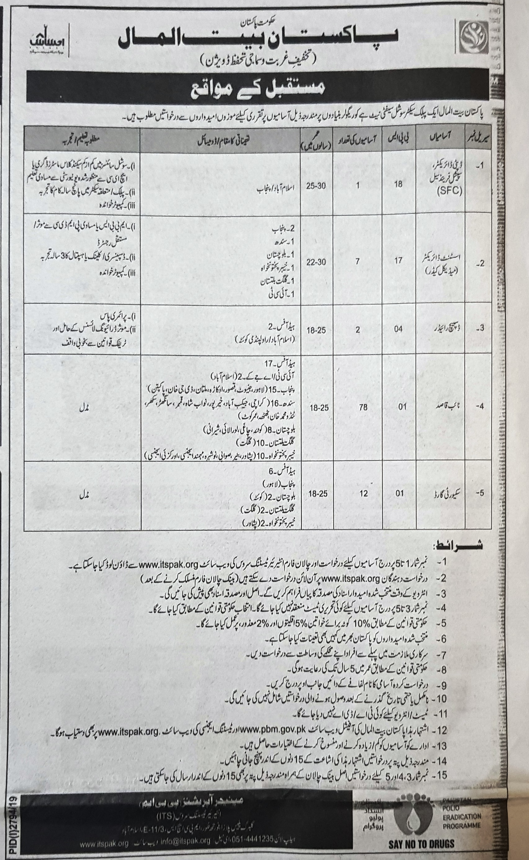 ITS Pakistan Bait ul Mal Jobs 2019 Application Form Roll No Slip