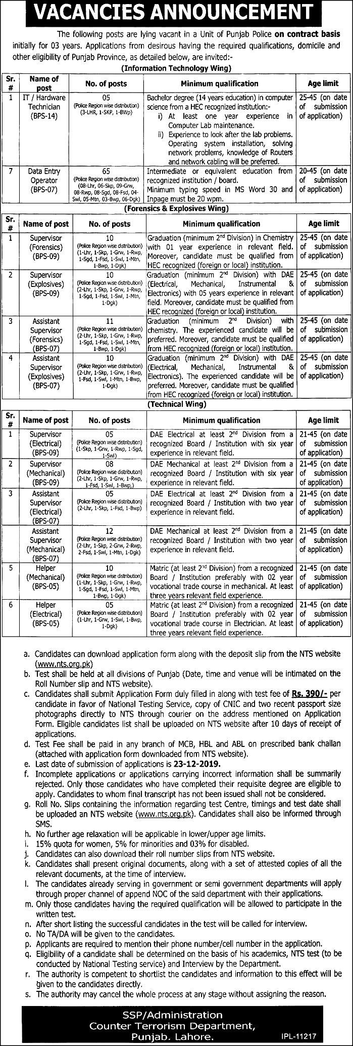 NTS Punjab Police Jobs 2019 Apply Online Roll No Slip