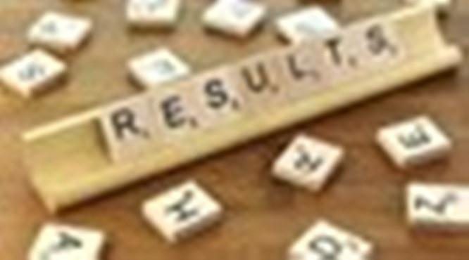 CTD Punjab Police NTS Jobs 2021 Test Result Check Online