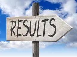 Revenue Authority Department KPK ETEA Test Result 2021