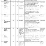 Establishment Division Staff Welfare Organization Jobs 2020 CTS Roll No Slip