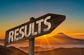 ISP Institute of Southern Punjab Multan MPhil/MS admission 2021 NTS Test Result