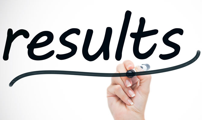 AJK University Muzaffarabad NTS Test Result