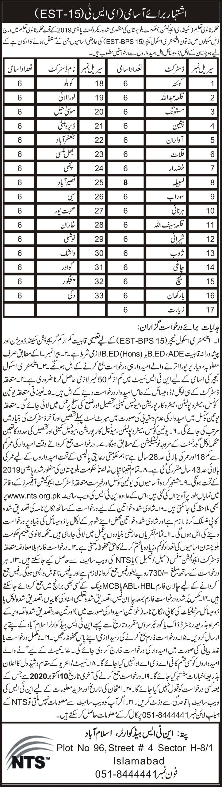 NTS Elementary School Teacher EST Balochistan Jobs 2020 Application Form Download Online