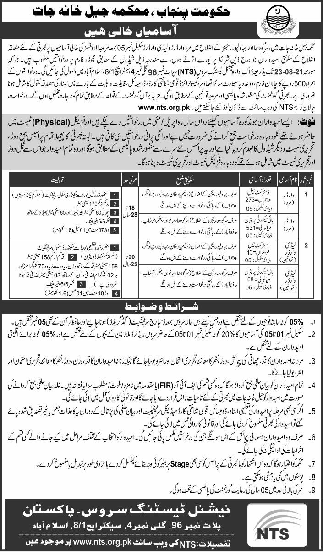 NTS Punjab Police Jobs 2021 Apply Online