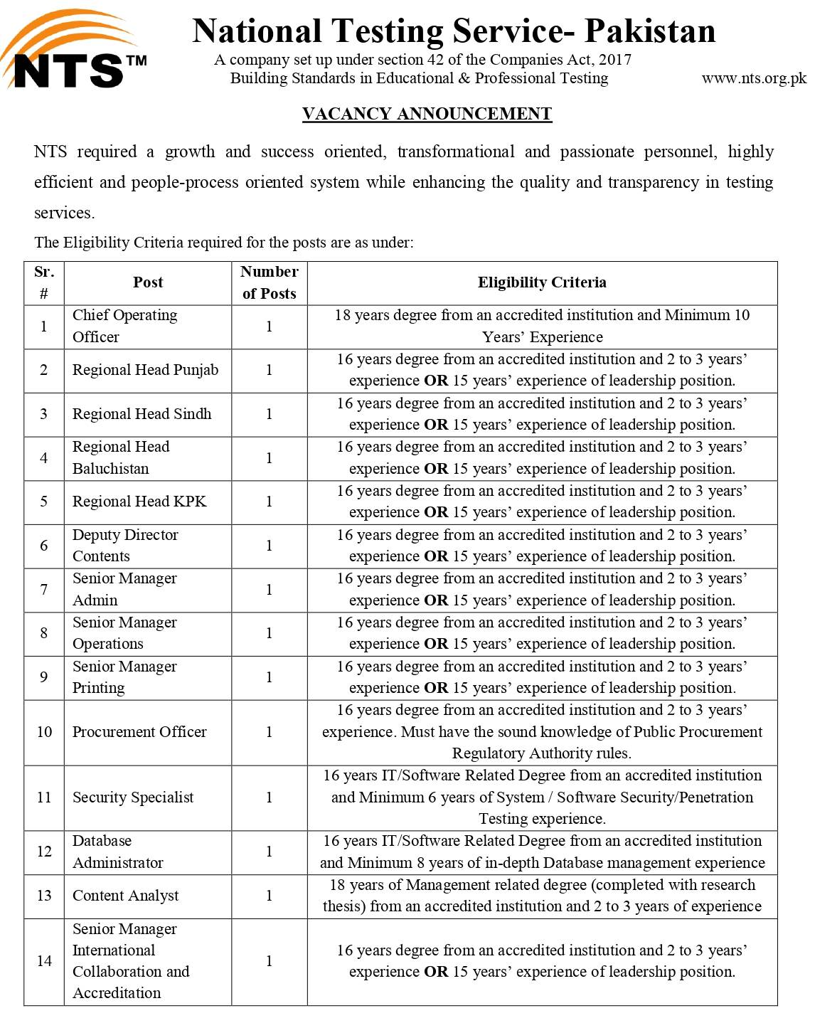 National Testing Service NTS Jobs 2021 Online Registrations Eligibility