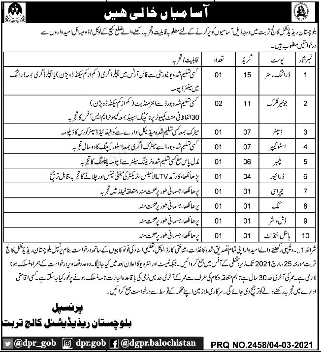 Balochistan Residential College Turbat CTSP Jobs 2021 Download Application form