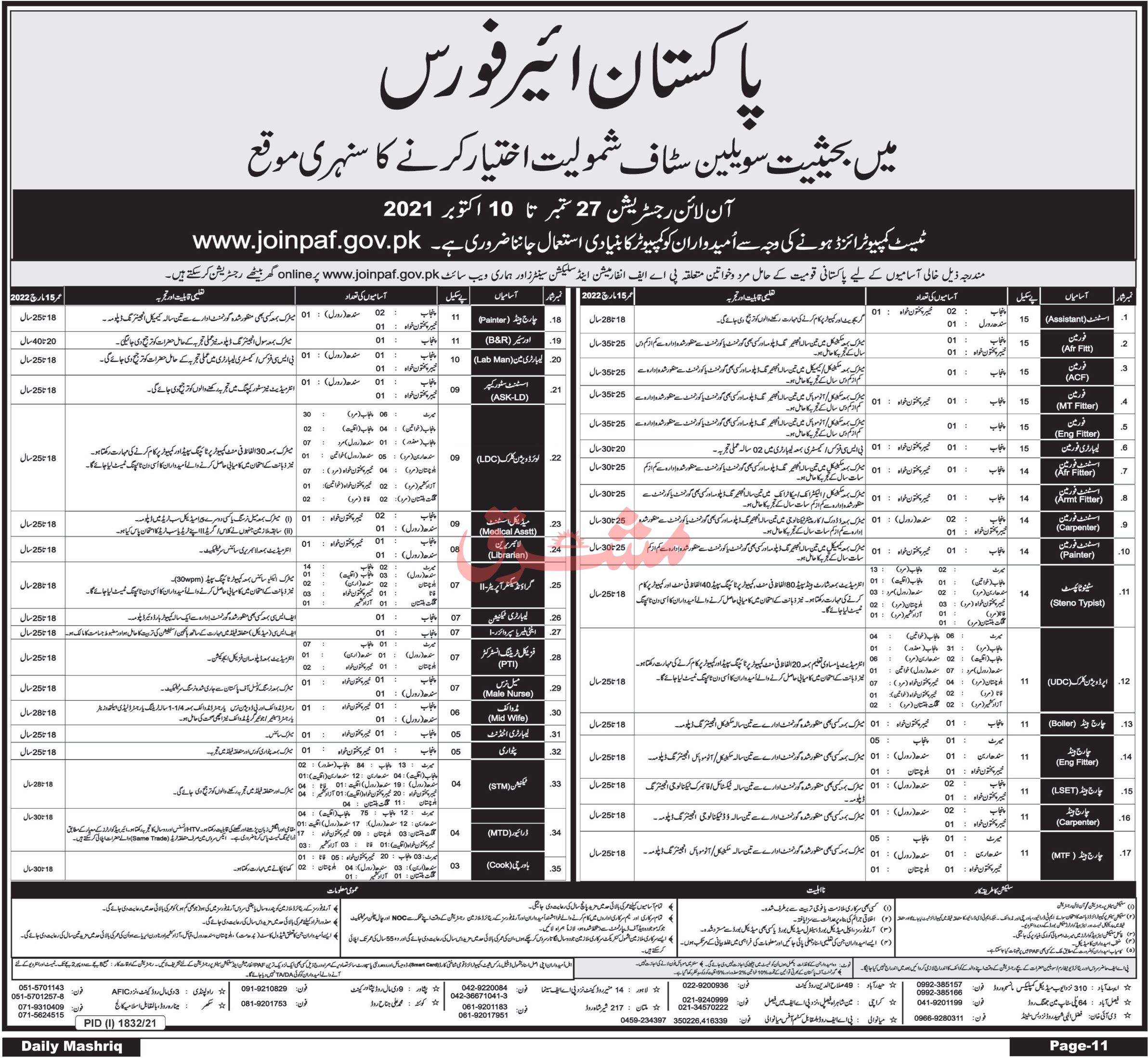 Join Pakistan Air Force as Civilian PAF Jobs 2021 Apply Online